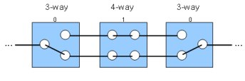 Binary Properties of a 4-Way Switch Circuit - Exploring Binary