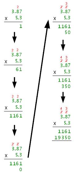 Binary Multiplication - Exploring Binary