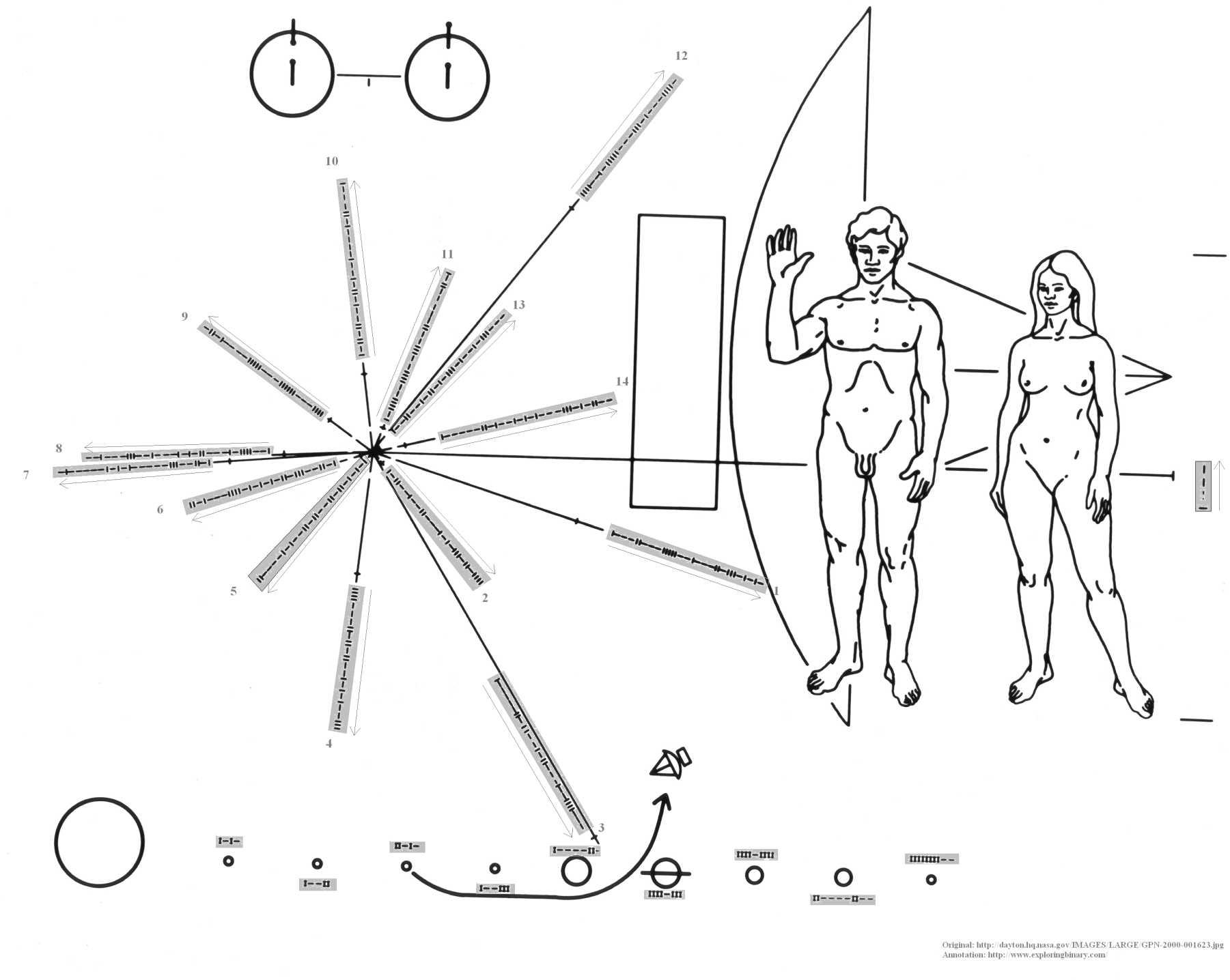 Binary Code On The Pioneer 10 Spacecraft Exploring Binary