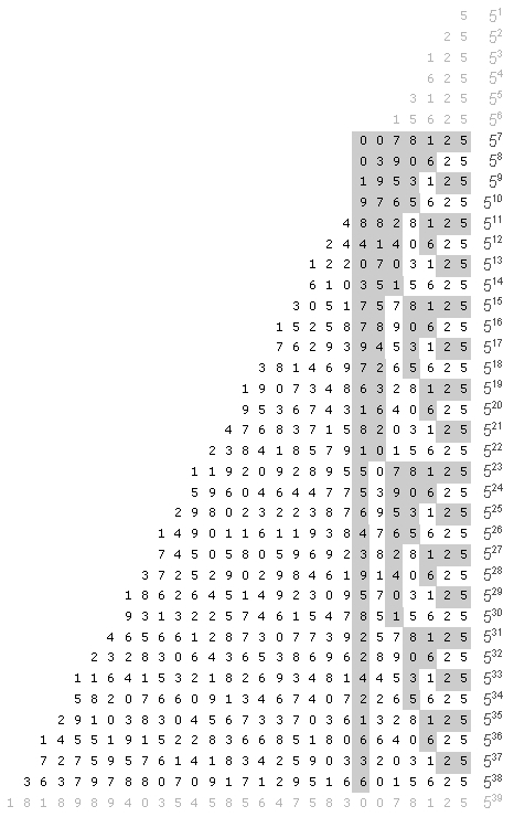 Nested 1-7 Digit Ending Patterns in Powers of 5 from 5^7to 5^38