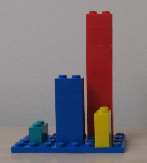 "Block ""city"" with building heights that are powers of two."