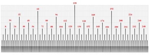 Binary counter diagram thumbnail