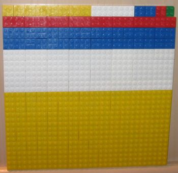 Another block representation of the number 255.